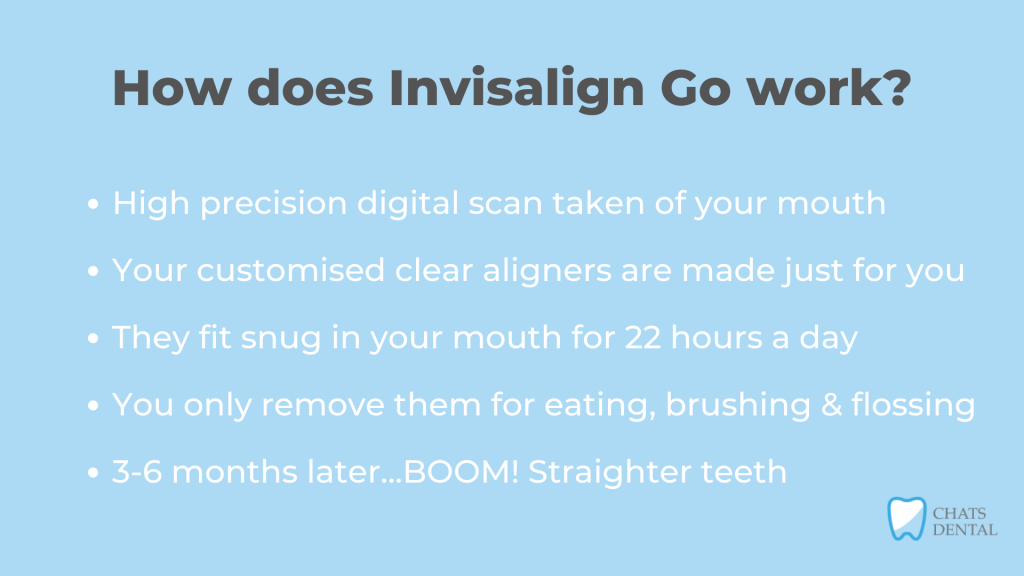 How does Invisalign Go work?